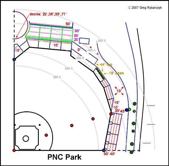 pncpark_rings_2009_1060